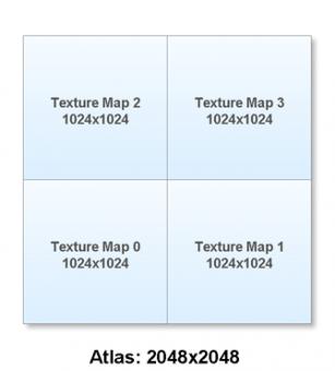 atlas2048x2048