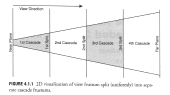 figure_411